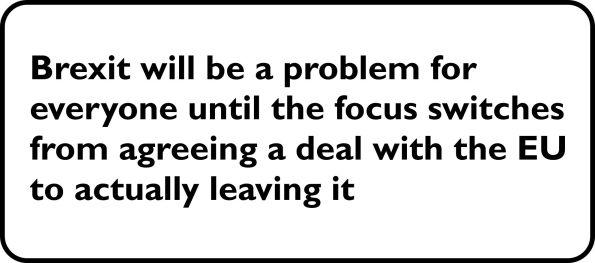 Brexit Problem
